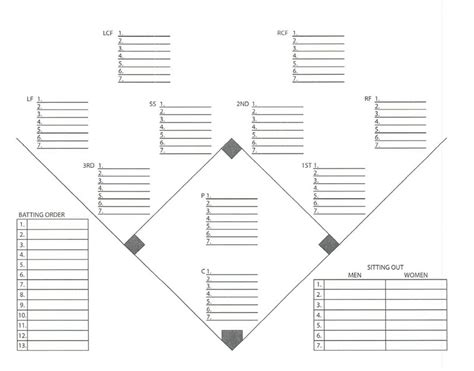 field card template psl tools for player usage softball templates