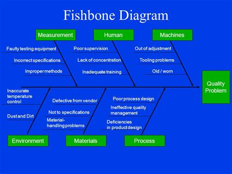 meaning of fishbone diagram fishbone diagram meaning in software testing choice image