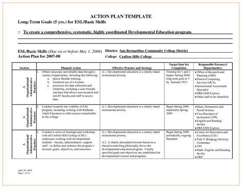Business Action Plan Template Sle 4964616 Sle Mughals Performing Arts Business Plan Template