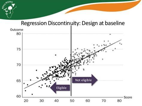 regression discontinuity design natural experiment evaluation in africa rising