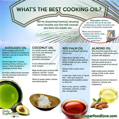 best cooking what are the healthiest oils you need to cook with