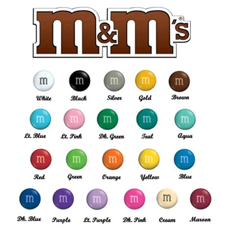 m and m colors create your own m ms mix sweet be s custom m m s