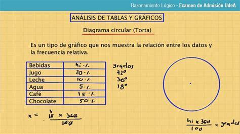 como hago para calcular la liquidacion de mi fideicomiso lecci 243 n 59 diagrama circular youtube