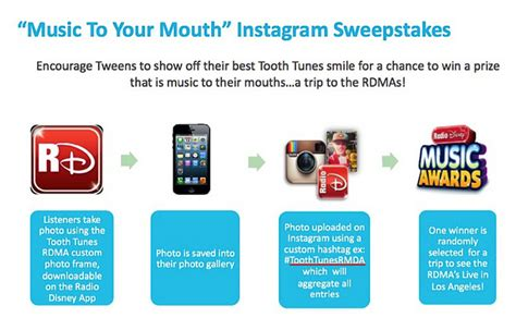 Radio Disney Music Awards Sweepstakes - how to turn brushing teeth into a rock concert