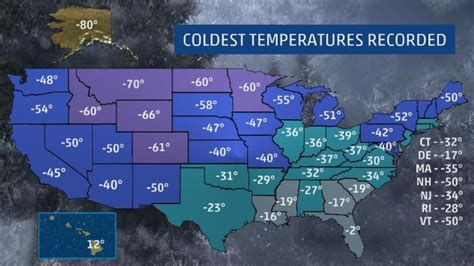 s temp what s the coldest temp in your state the weather channel