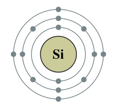 Silicon Protons And Neutrons Meet Silicene Single Atom Thick Sheets Of Silicon That