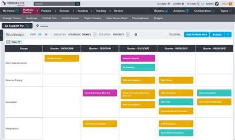 Agile Roadmap Visualize Your Product Strategies Agile Roadmap Template