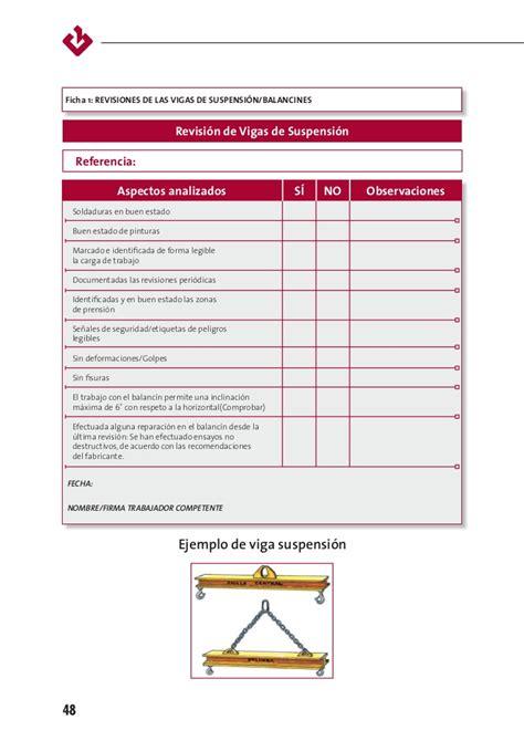 revision de cadenas y eslingas manual utiles elevacion