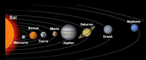 imagenes de el universo y los planetas clasificaci 243 n de los planetas en astrolog 237 a alicia galv 225 n
