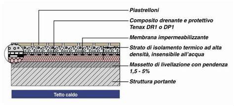 materiale impermeabile per terrazze reti e compositi per terrazze e balconi