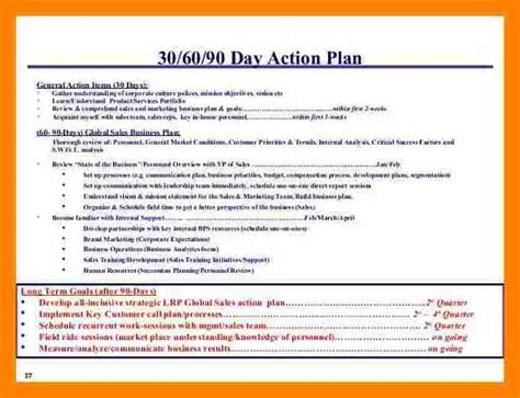 7 30 60 90 day action plan template nurse homed