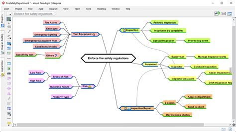 how to make a mapping diagram for a relation mind mapping diagram and tools