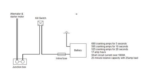 renault megane boot wiring diagram wiring diagram