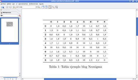 imágenes en tablas latex tablas de ajuste autom 225 tico en latex de openoffice calc a