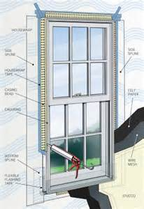 How to flash windows in stucco walls prosales online windows