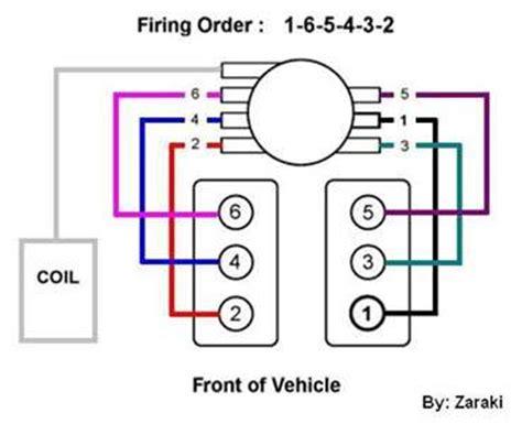 diagram for firing order for 1990 gmc 4 3l v6 fixya