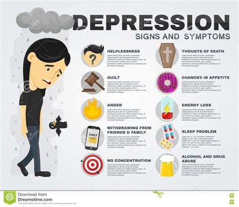 test depressione depression signs and symptoms infographic concept vector