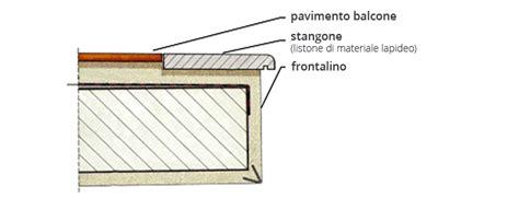 piastrelle balconi profili gocciolatoi per balconi e terrazze profilpas