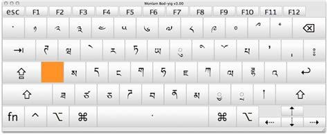 keyboard layout en español translate you type from english to japanese lingua fm