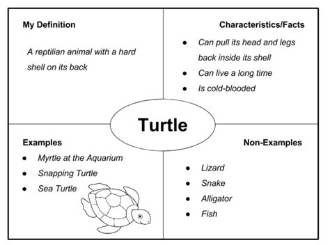 theme duality definition using the frayer model in your classroom super ell