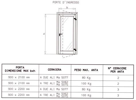 misure porta finestra casa moderna roma italy dimensioni porte finestre