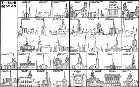 301 Moved Permanently Lds Temple Coloring Pages
