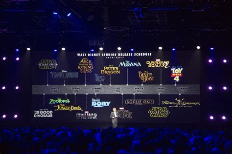 future disney film d23 expo round up everything you need to know that s normal