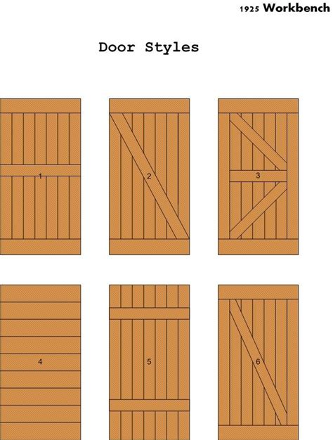 How To Build A Door build doors build the barn door use inexpensive pine from home depot the size will