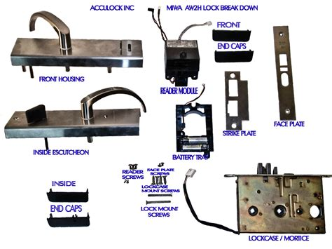 onity ht24 template downloads acculock inc hotel locks motel locks lock repair