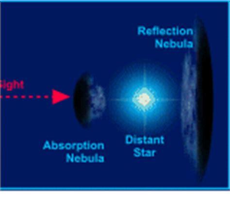 nebula diagram absorption nebula page 2 pics about space