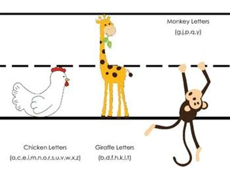 Letter Chicken Chicken Giraffe Monkey Letters Poster Free On Tpt For A Limited Time Kliteracy Writing