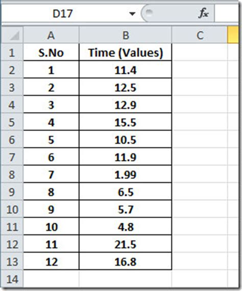 converter time excel 2010 convert number values into time