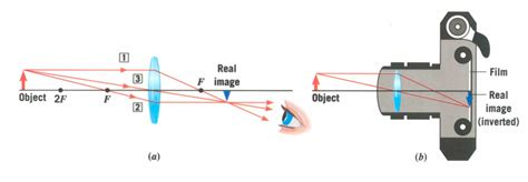 how a works the physics of photography home
