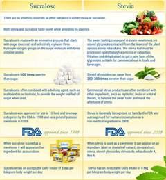 is splenda better than aspartame understanding sugar substitutes splenda living