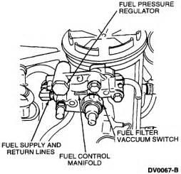 Fuel System Diagram 7 3 Powerstroke 1995 Ford F 250 7 3 Powerstroke Fuel Line Diagram 1995
