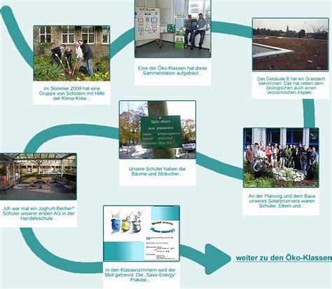 len neuss 214 ko audit berufskolleg neuss unser projekt umweltansichten