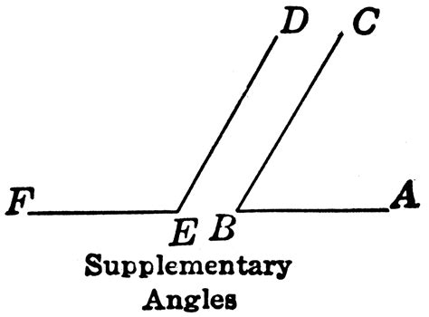 supplementary angles supplementary angles clipart etc