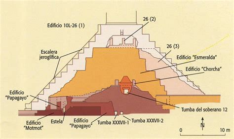 cross section of a pyramid maya at utah state university studyblue
