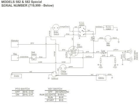 cub cadet diagram cub cadet 582 clutch wiring diagrams wiring diagram schemes