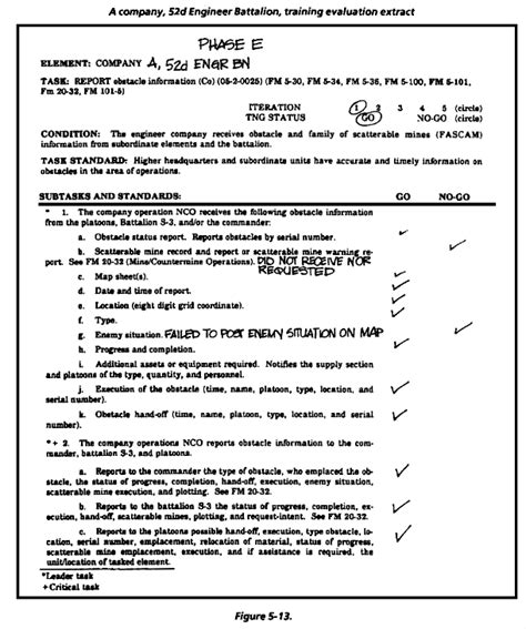 Army Evaluation Policy Letter Fm 25 101 Battle Focused Chapter 5 Assessment