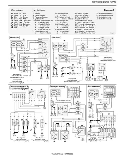 wiring diagram for vauxhall vivaro wiring diagram manual