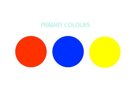 primary color back to basics the colour wheel threadbear