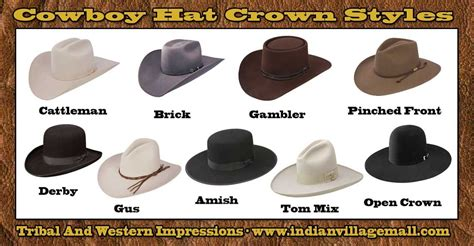 5 Hat Styles Which Will You Rock by Article Everything You Wanted To About Cowboy Hats