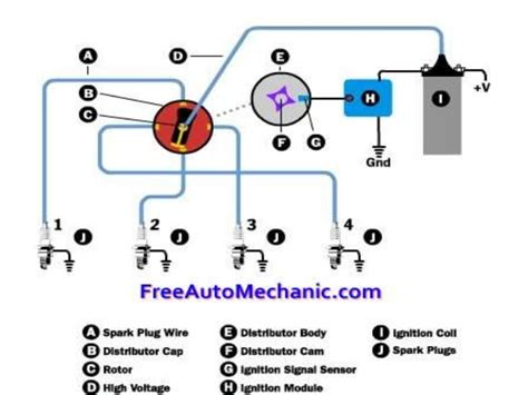 basic ignition system diagram 29 wiring diagram images