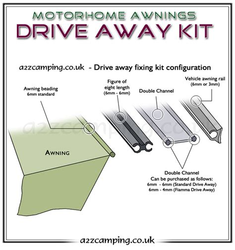 Motorhome Slide Out Awnings 3 Metre 6mm 6mm Drive Away Awning Fixing Kit Standard