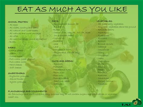 printable banting recipes starting a banting diet can be confusing at times of