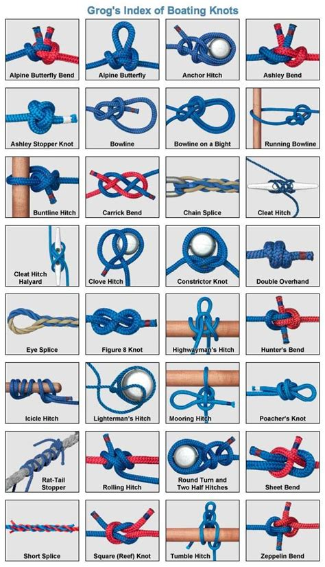 tying knots on a boat boating knots how to tie boating knots animated