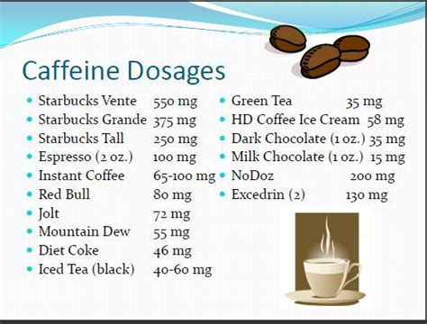 Detox From Caffeine To Reduce Tolerance by Fighting Fatigue In Residency And For The