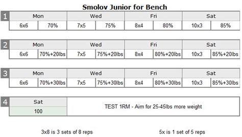 smolov bench calculator smolov routine review smolov squat cycle and smolov
