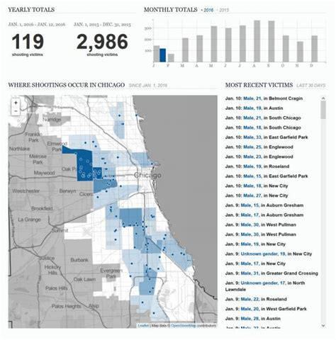 chicago map 2016 meanwhile in chicago 120 in 10 days of